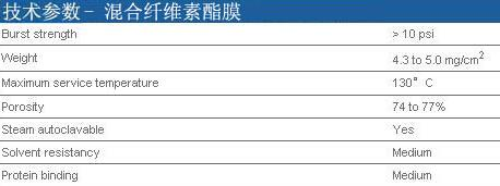 ME29 非无菌混合纤维素酯膜_圆片  Φ25mm  孔径3.0μm  100片/盒